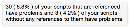 Mouseover text says that thirty (or 6.3 percent) of your scripts that are referenced have problems and three (or 4.2 percent) of your scripts without any references to them have problems.
