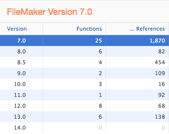 InspectorPro 5.5's FileMaker versions list