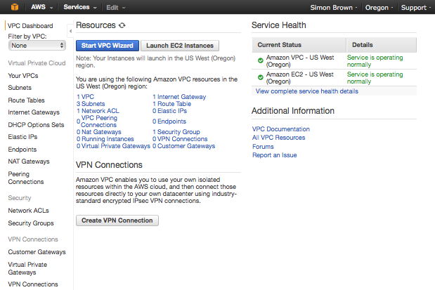 AWS VPC list link