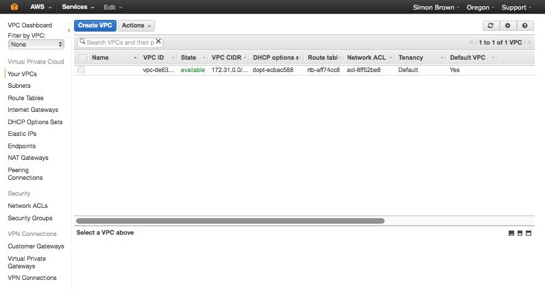AWS VPC listing