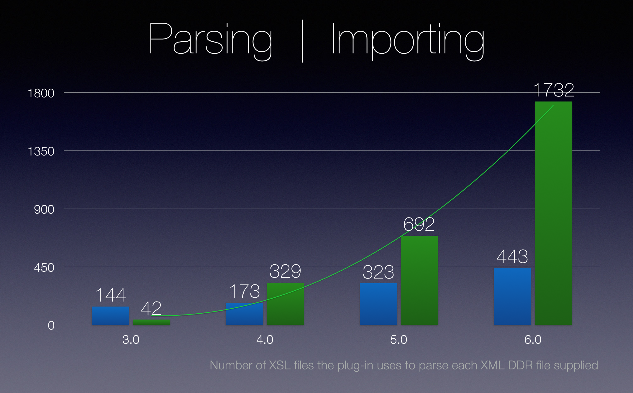 Parsing and Importing improvements in InspectorPro 6